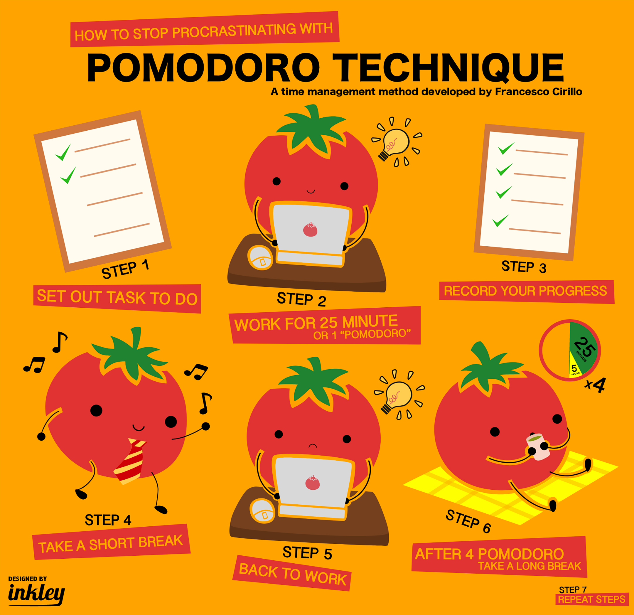 a six-step chart demonstrating the pomodoro timekeeping method