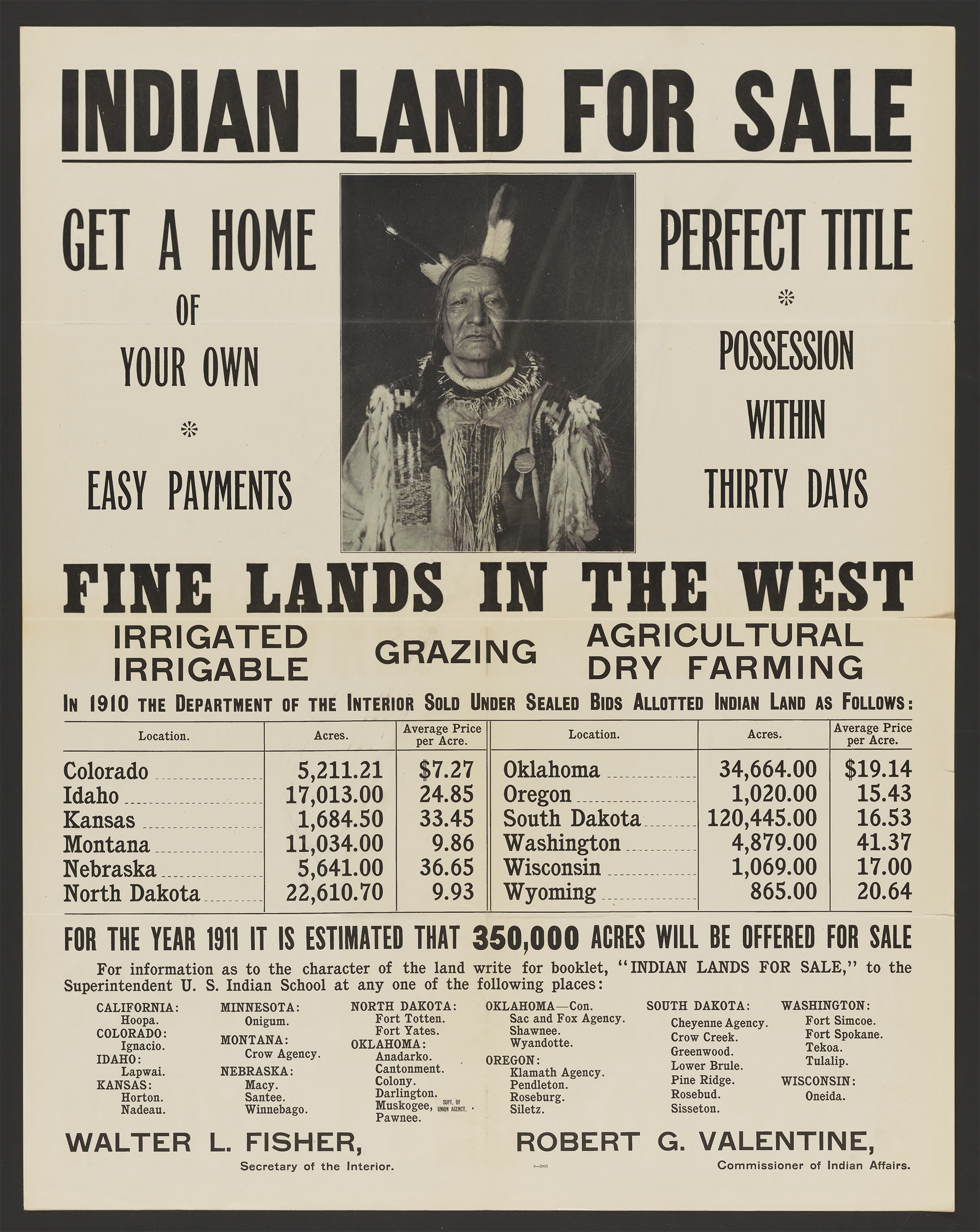 A black and white flyer advertising Indian land for sale